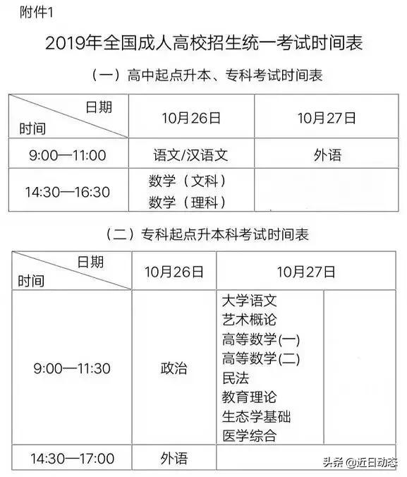 清远锦绣教育提醒:报考圆梦计划学员3个注意事项