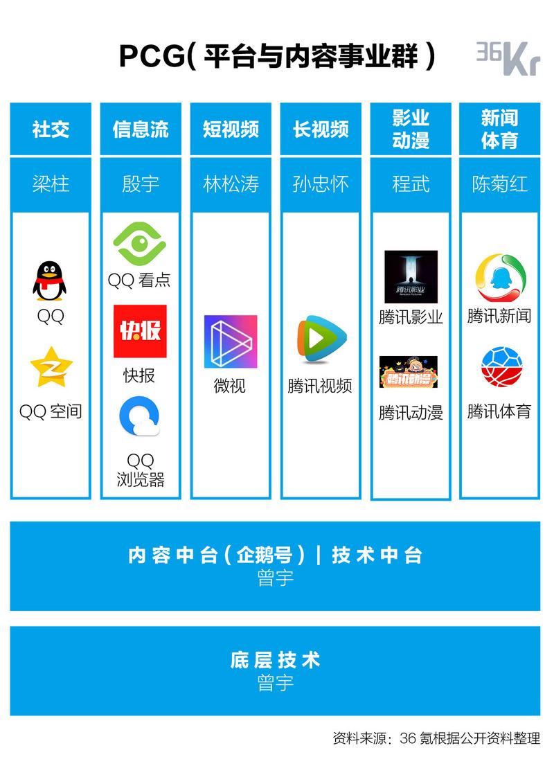 第六届世界互联网大会10月在乌镇举行