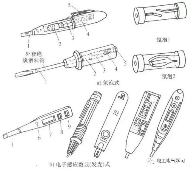 资深电工如何巧用低压验电笔?5个口诀告诉你,超级实用!