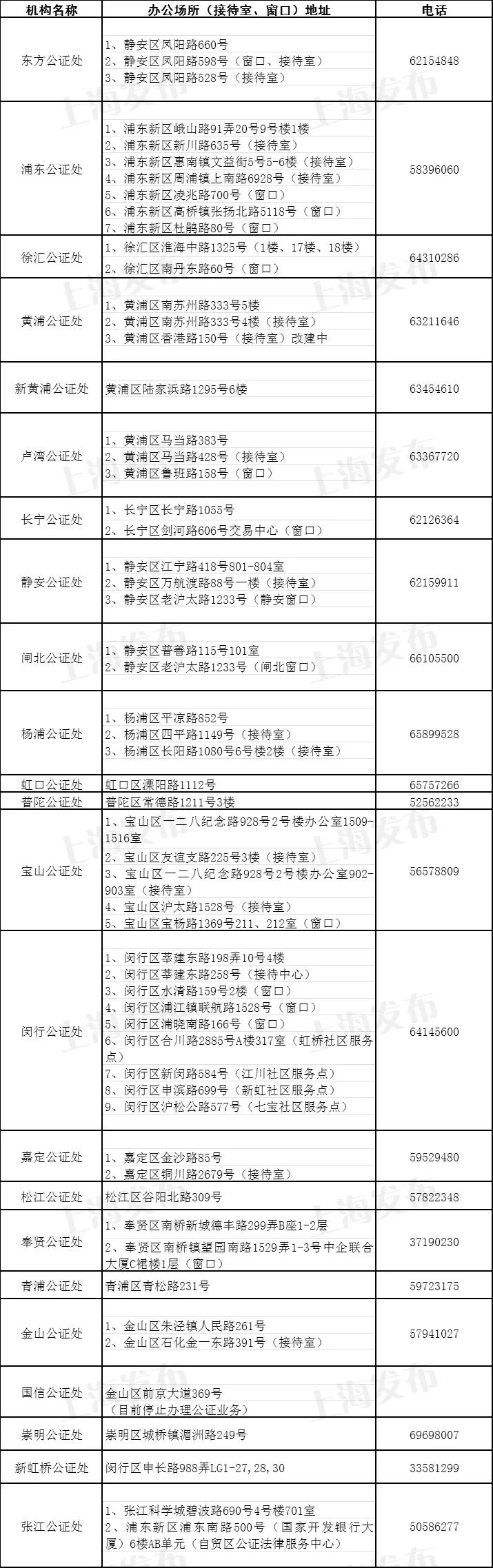 【便民】沪80岁以上老人免费办遗嘱公证预约,2个月内须办结