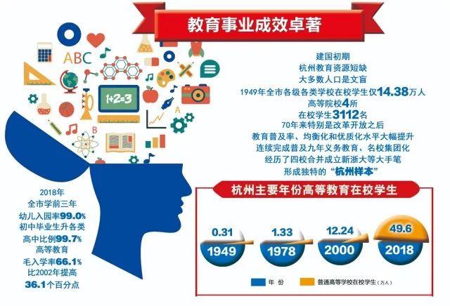 杭州人均寿命_杭州西湖图片