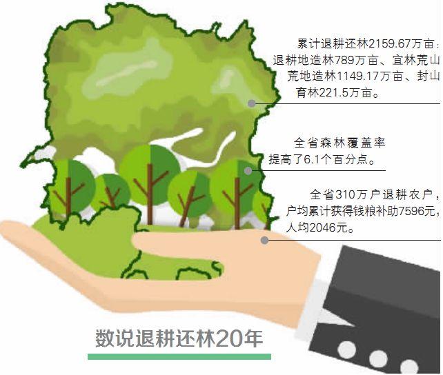 """""""北延安、南湘西""""——湘西自治州:退耕还林的南边代表"""