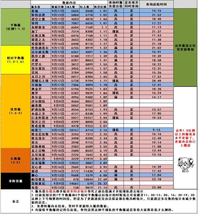 怀旧人口普查网站_人口普查