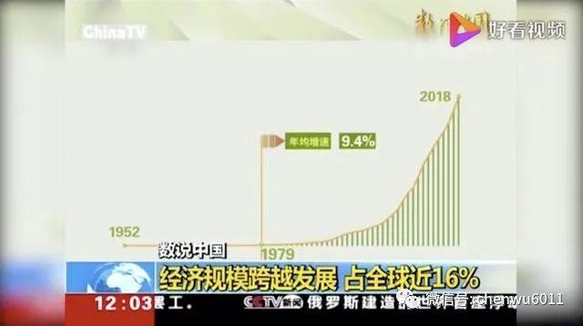 央视1952年到1979年中国gdp_新中国的成就在1952年 1979年GDP增长曲线上为什么看不出来