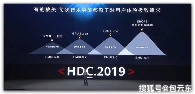 「解读」EMUI10:除了全场景智慧畅连技术,还有这项黑科技