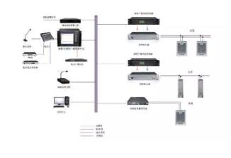 【江苏绿港】—现代农业物联网管理系统