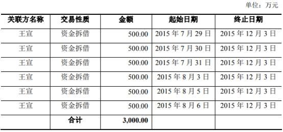 人均工资不准_近两年人均工资统计图(2)