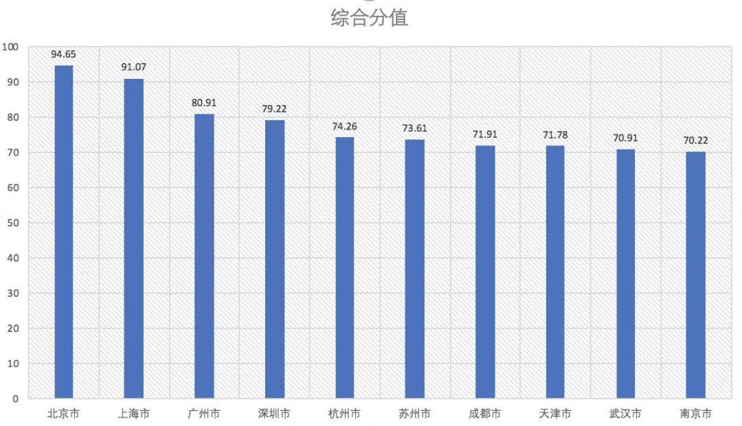 广西经济总量排名2019_广西经济职业技术学院(3)