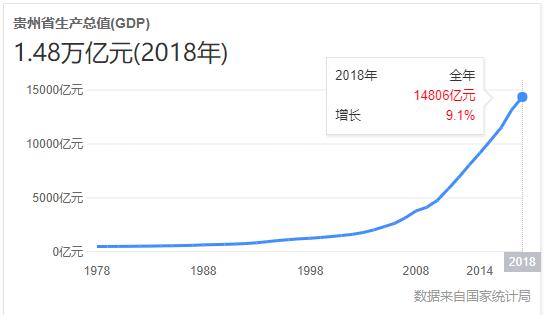 总市值GDP_沪深两市总市值突破7万亿 占今年预期GDP三成