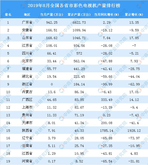 2019年香港电视排行榜_2019浙江省大学排名30强,浙大第1 ,浙江工大第3