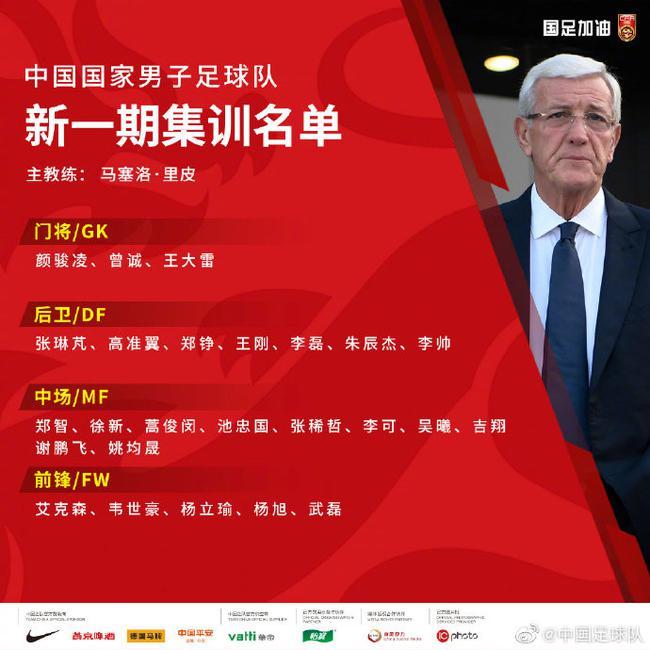国足世预赛25人集训名单:武磊艾克森李可领衔
