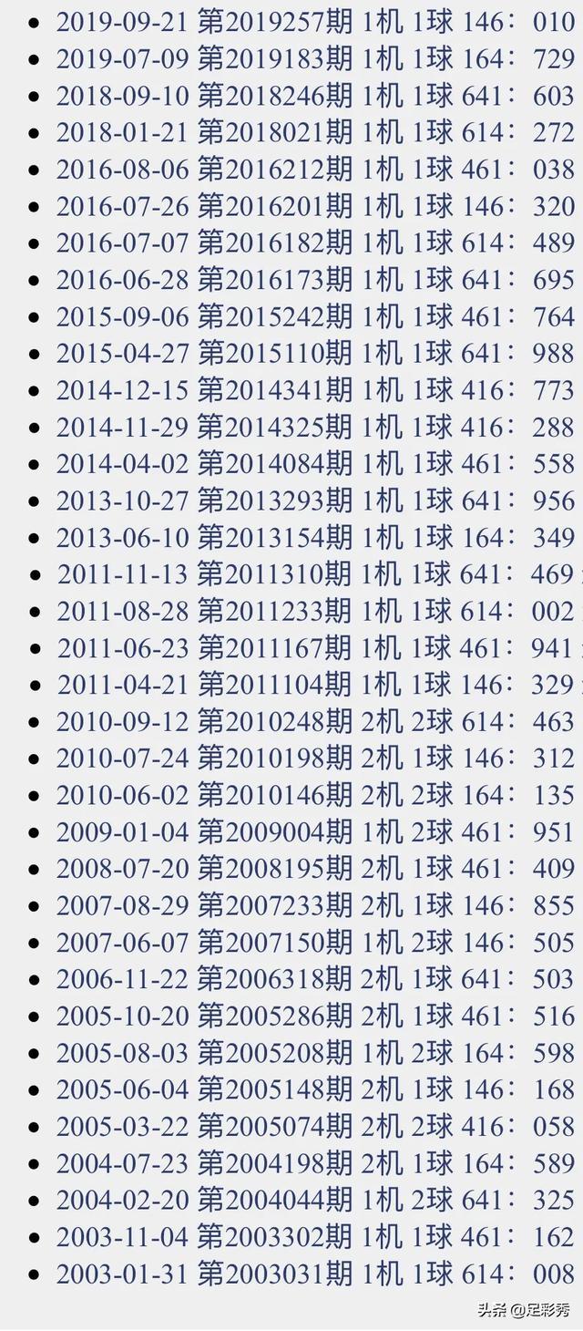 2019262期福彩3D试机号来了