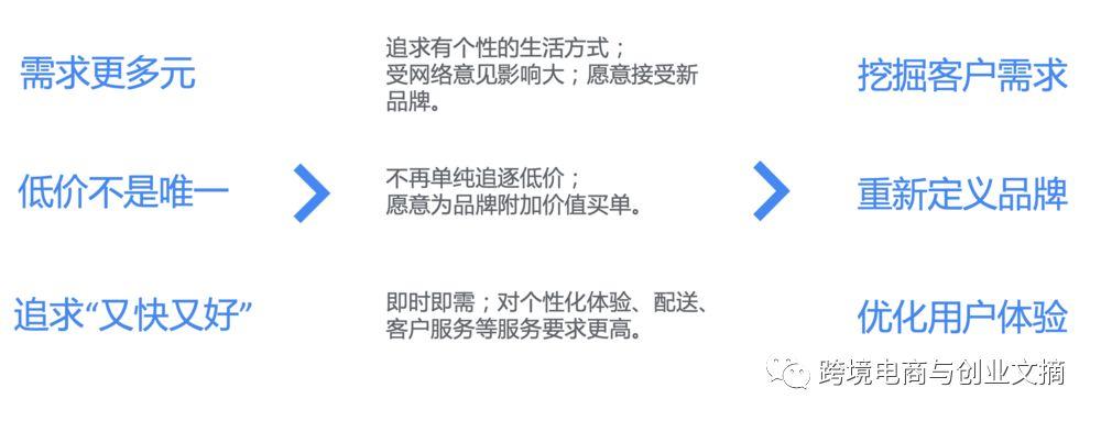 盛京棋牌是不是坑人的跨境电商如何入局下半场战役