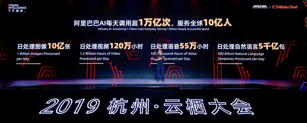 阿里大秀AI肌肉:每天调用超1万亿次 服务全球10亿人