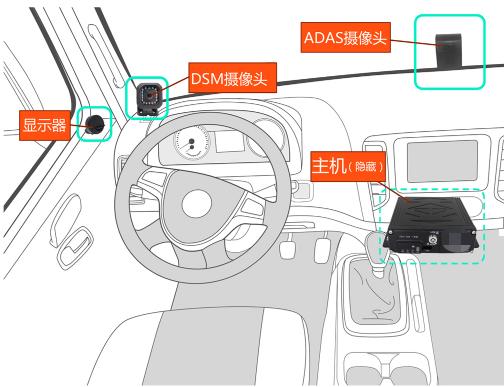 交通部794/808/809平台认证过检办理插图