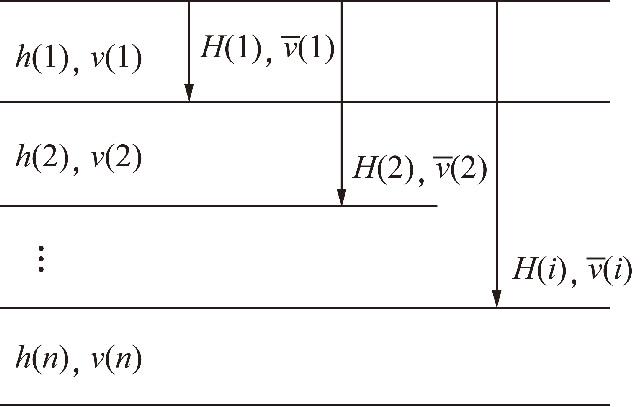 刘最亮等 基于电性标志层识别的瞬变电磁精准处理技术