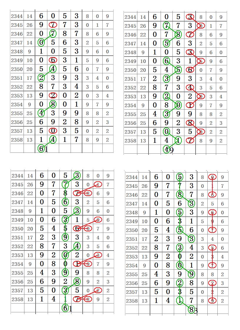七星彩2359期心灵码仙精选图规