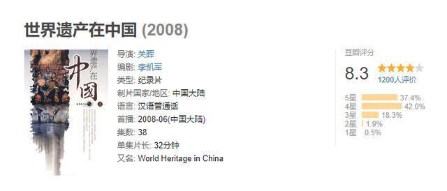 """涨知识!豆瓣高分人文地理纪录片,国庆带娃""""旅行功课""""必备"""