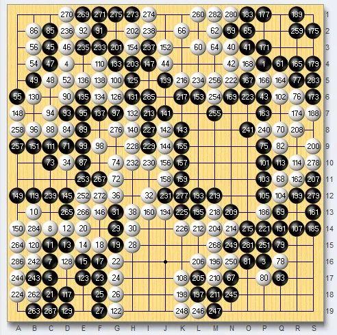 争霸赛朴永训晋级姜东润被淘汰 32强中国占据18席