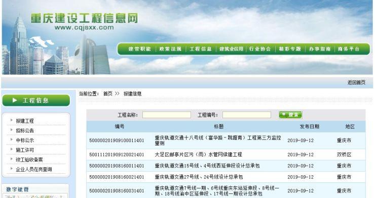 重庆建筑工程信息网_4条轨道线修建在即 助推西永担纲重庆向西桥头堡_云府