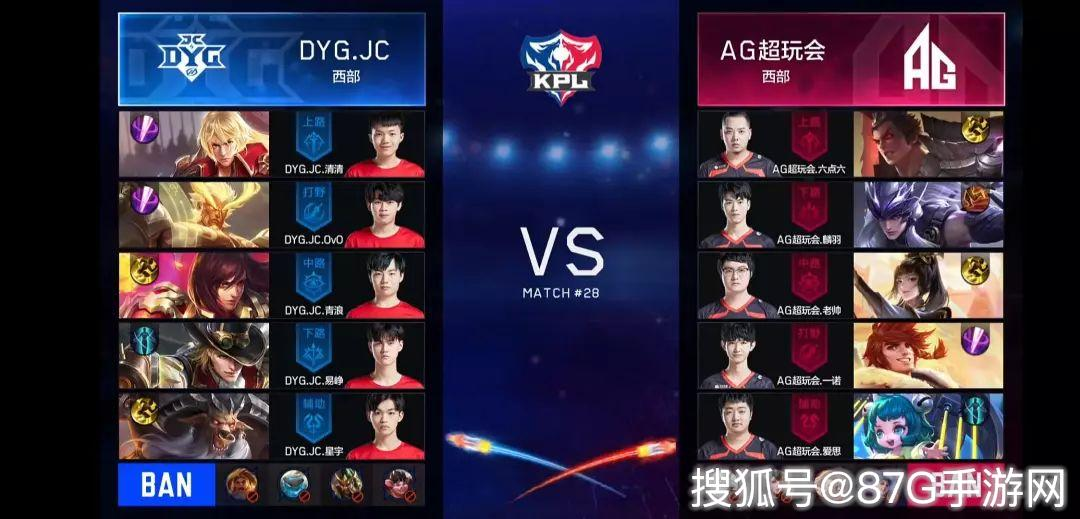 王者荣耀:AG超玩会终结DYG连胜纪录,DYG教练:没想过会输