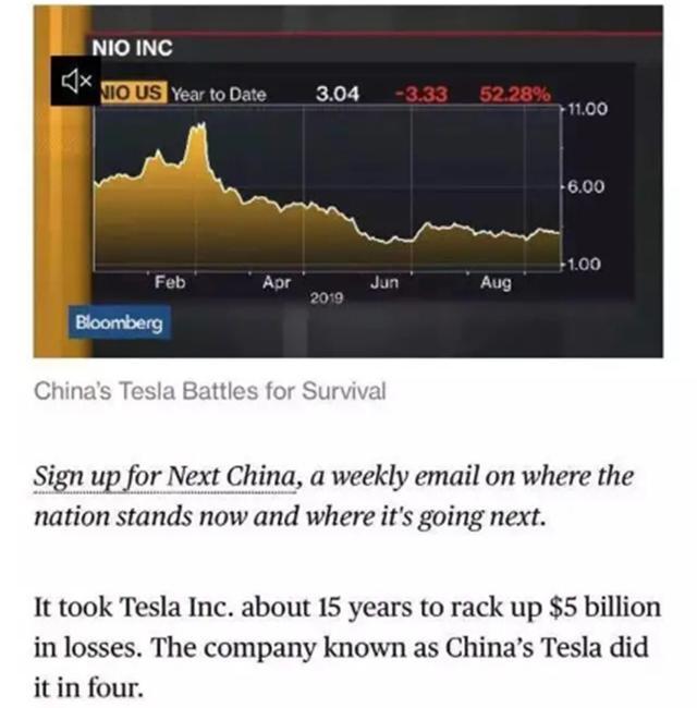 蔚来的至暗时刻:共融资37亿美元,却被传亏损50亿美元
