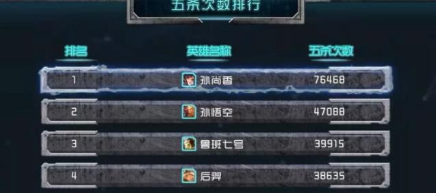 5杀排行榜_JieJie豪取五杀,EDG回归积分榜第一名,网友:还是不看好