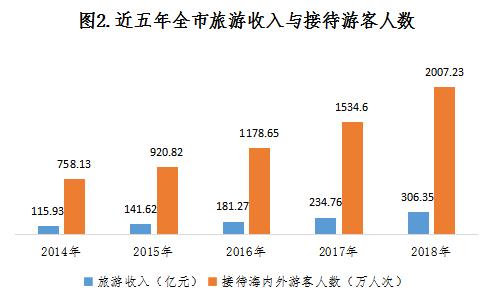 经济总量扩大对出口_安全出口标志