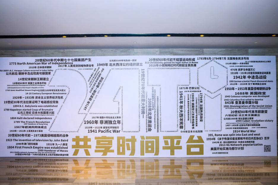 什么是24钛?创造时间价值,24钛是全球首个明星公益慈善主题共享时间平台!