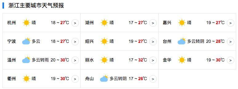 新闻早餐丨好消息!符合条件的车辆通行沪杭高速余杭至杭州段继续免费