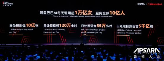 阿里巴巴AI调用规模首次披露:每天调用超1万亿次