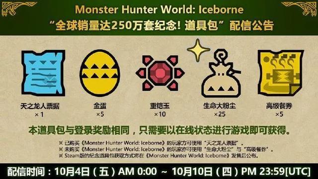为庆祝销量突破250万套《怪物猎人世界 Iceborne》将配信限时奖励