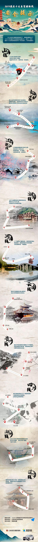 国庆自驾游注意: 9月30日起高速流量逐渐增大