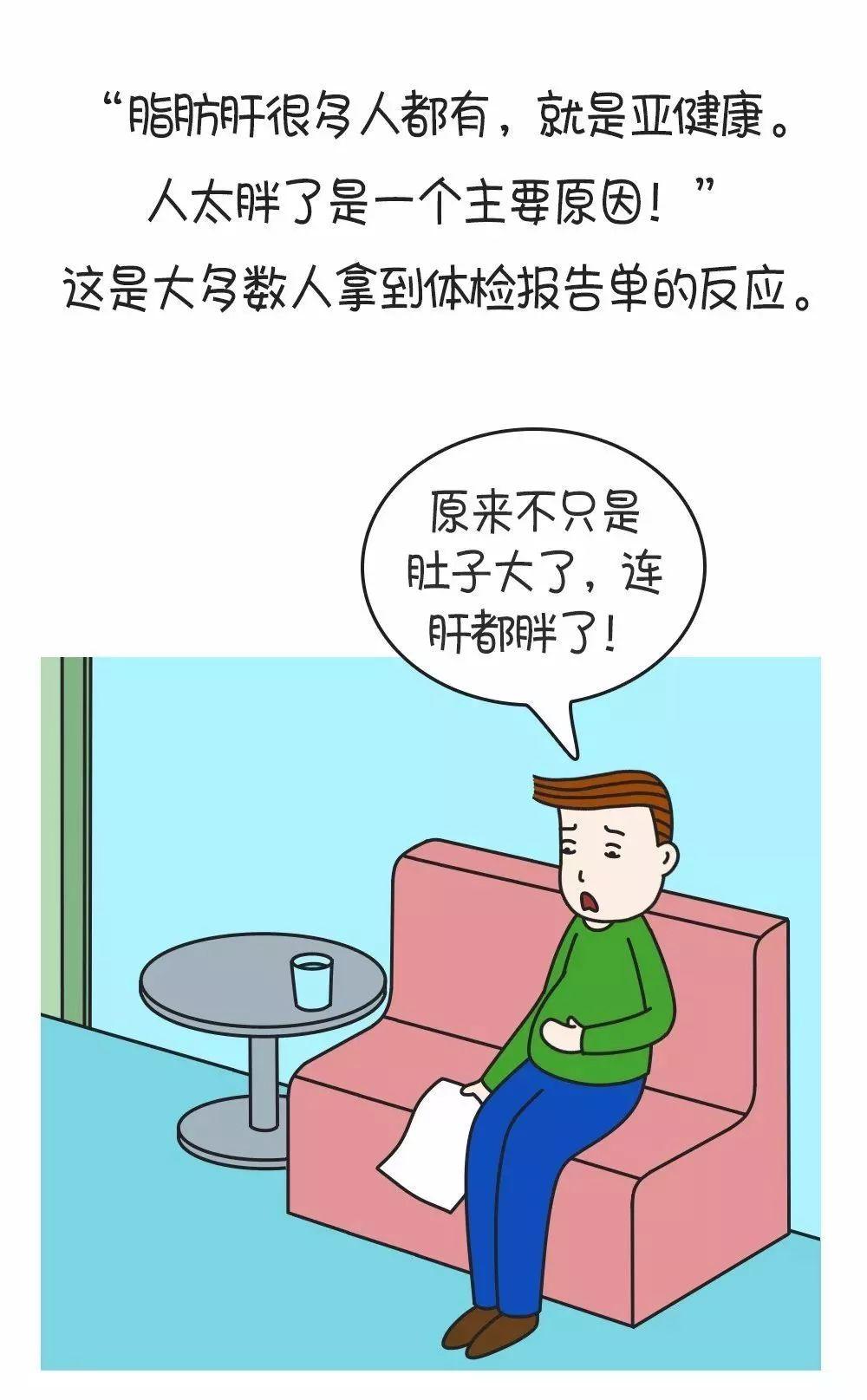 漫画|我的肝变胖了!
