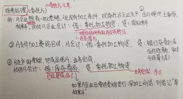 慈溪会计培训_初级会计复习重点