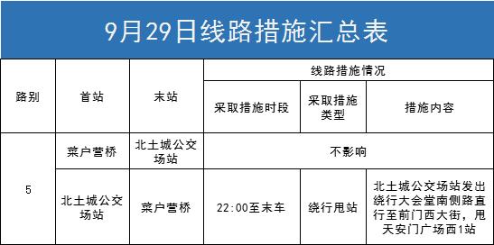 停驶、绕行、区间运营、末班车提前!9月29日至10月1日,北京215条公交线路调整