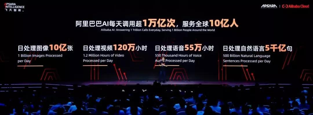 开发者的福音:Facebook和阿里云宣布跨国大合作