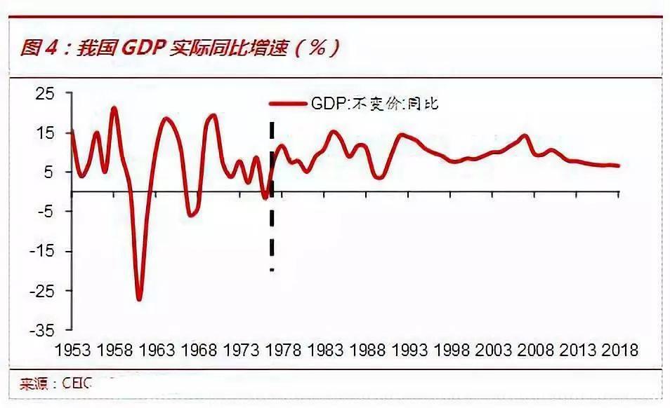 19世纪中国经济总量_世界经济总量图片