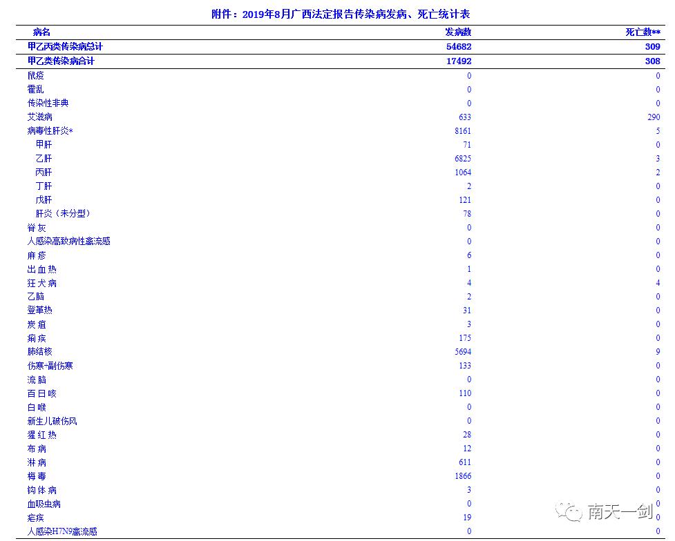 比利时新增309例