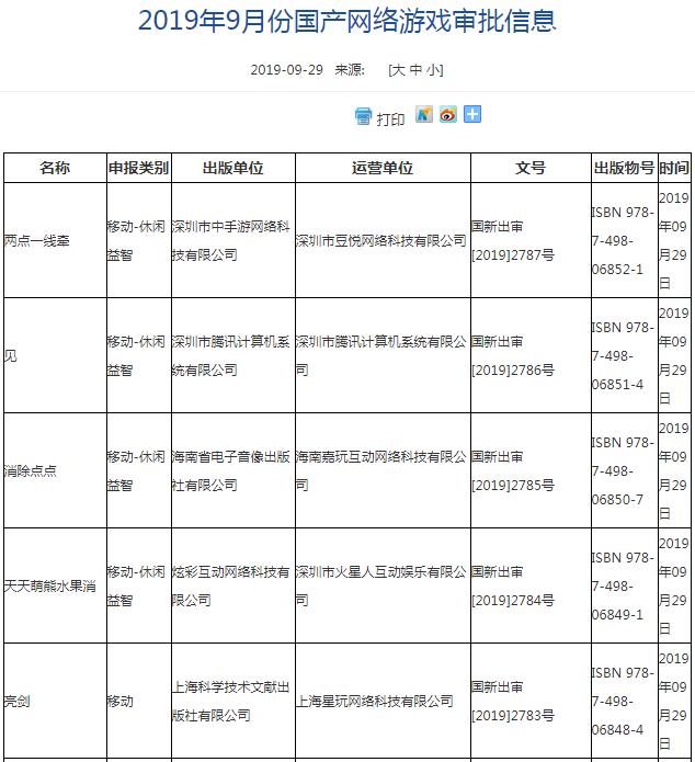 每經19點丨習近平緻電祝賀中國女排奪得2019年女排世界杯冠軍;商務部談豬肉價格:有信心有能力保持價格基本穩定;新一批國産遊戲版号下發,騰訊《見》等獲批