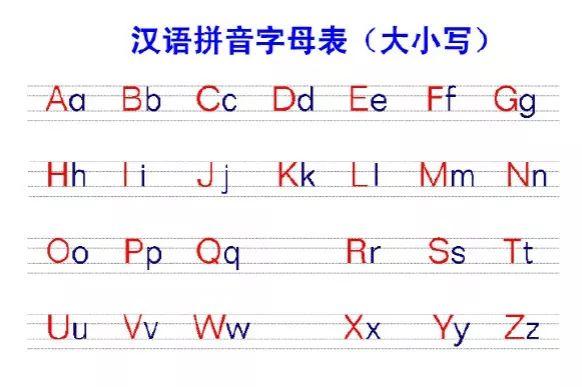一年级语文26个汉语拼音字母表读法 写法 笔顺,孩子现在正需要