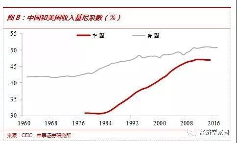 一年看中国  中国经济总量_2015中国年经济总量