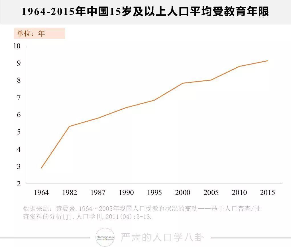 就业人口比重_2006年北京公务员社招材料分析真题
