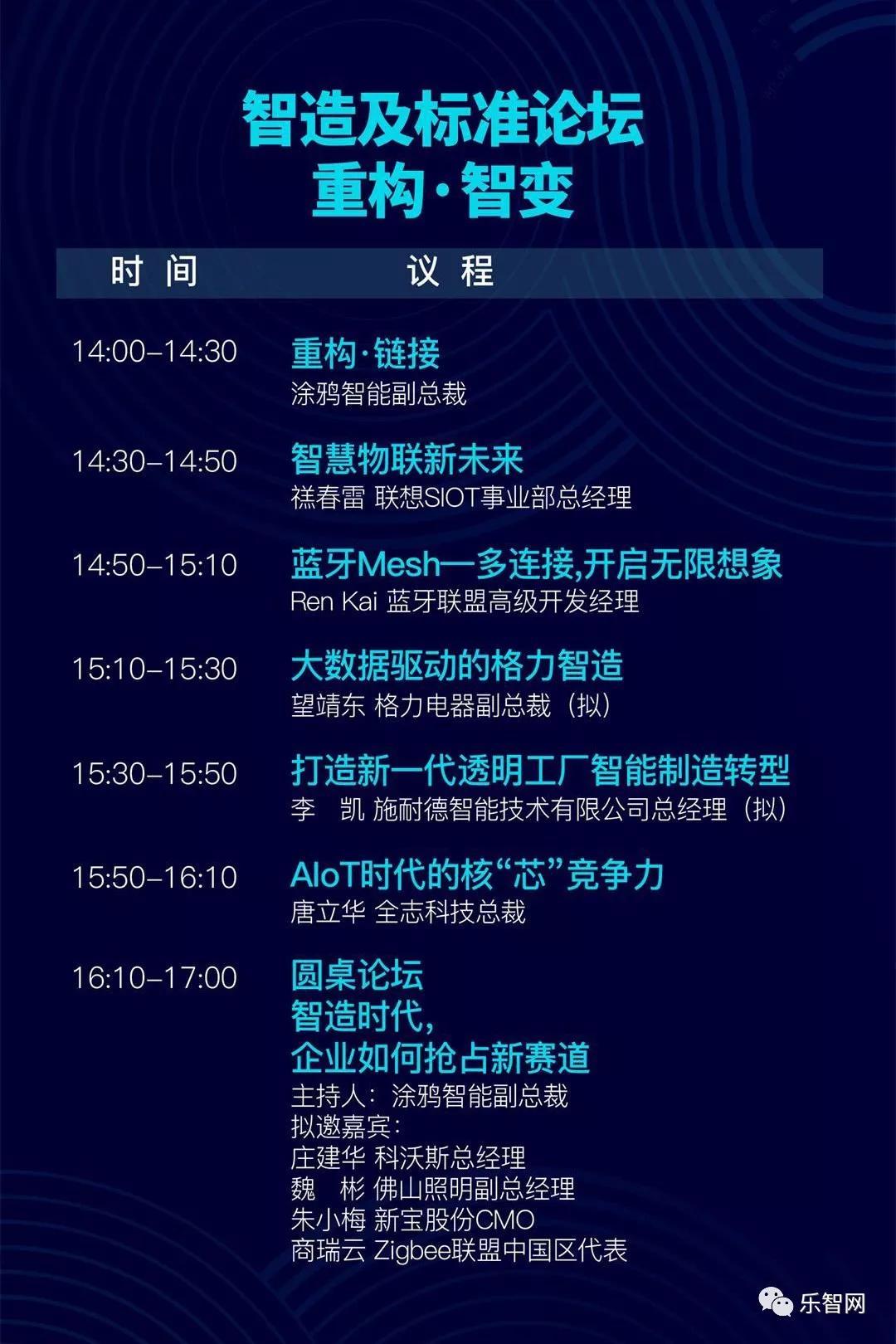 乐智网,智能家居,智能门锁,涂鸦,全球智能化商业峰会