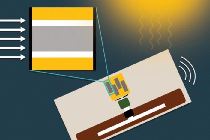 MIT研究人员正在开发用于物联网的轻型RFID标签