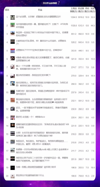 2019网络热歌排行榜_山音海乐 青岛最动听原创歌曲排行榜2019年度十大金