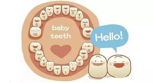 寶寶長牙期會發出這4個信号,手把手教你緩解寶寶長牙期的不适