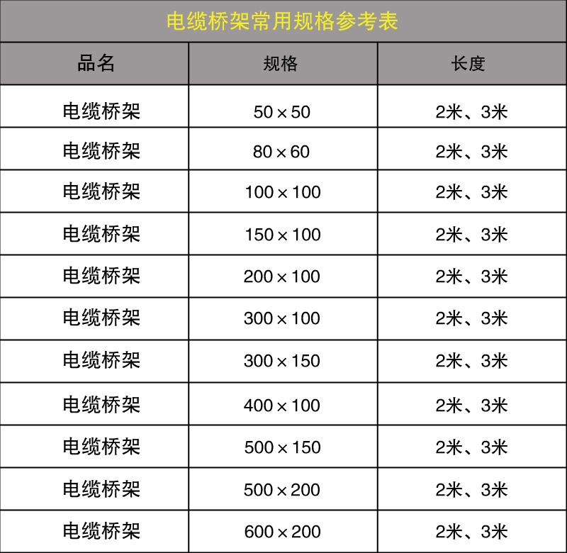 电缆桥架规格表