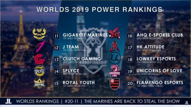 lols9全球总决赛名单图片