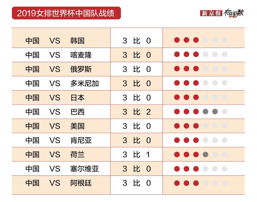 为什么中国女排,能让你骄傲_世界杯